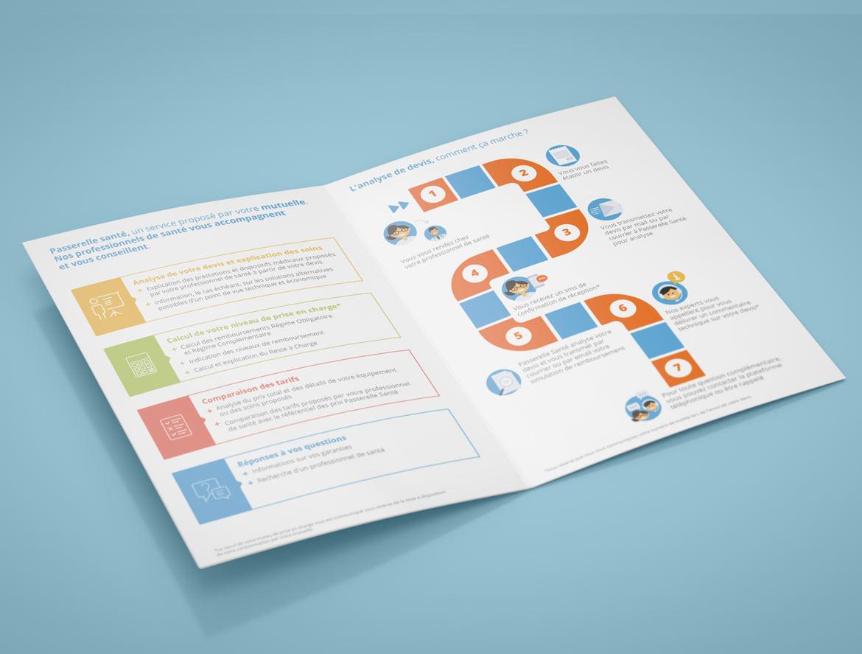 EquaSanté Leaflet-brochure A5 : Pages intérieures