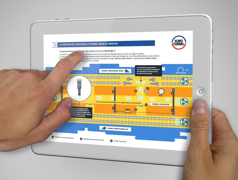 Infographie de la gestion de l'air dans le tunnel sous la manche